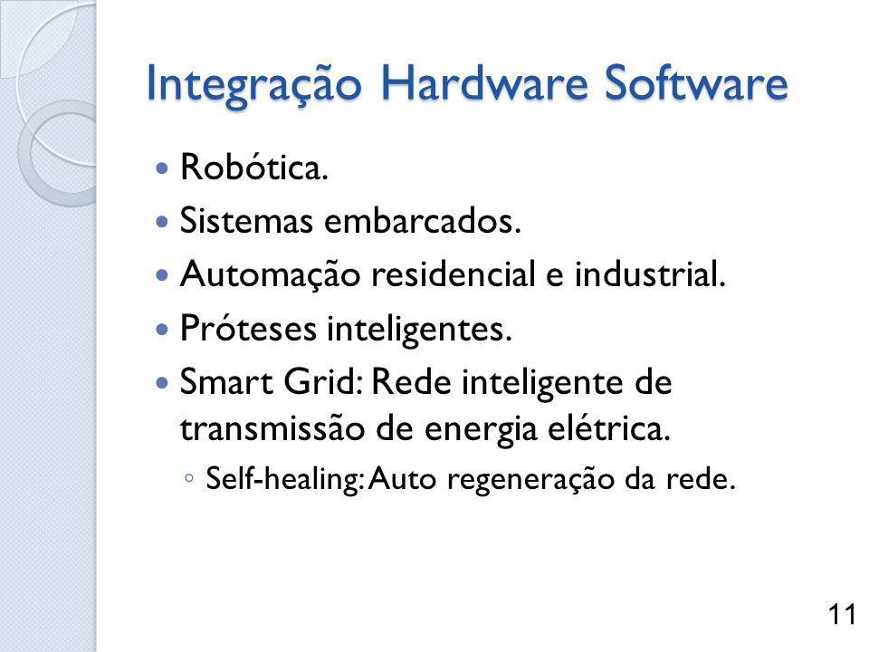 Integração Hardware Software Robótica. Sistemas embarcados. Automação residencial e industrial. Próteses inteligentes. Smart Grid: Rede inteligente de