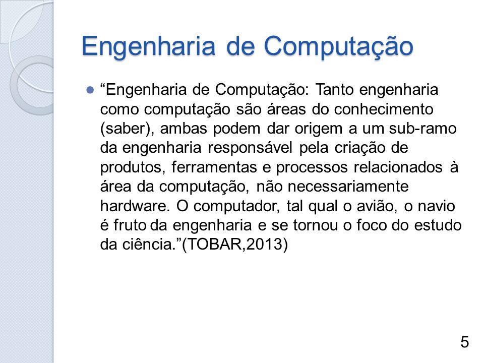 Engenharia de Computação Engenharia de Computação: Tanto engenharia como computação são áreas do conhecimento (saber), ambas podem dar origem a um sub
