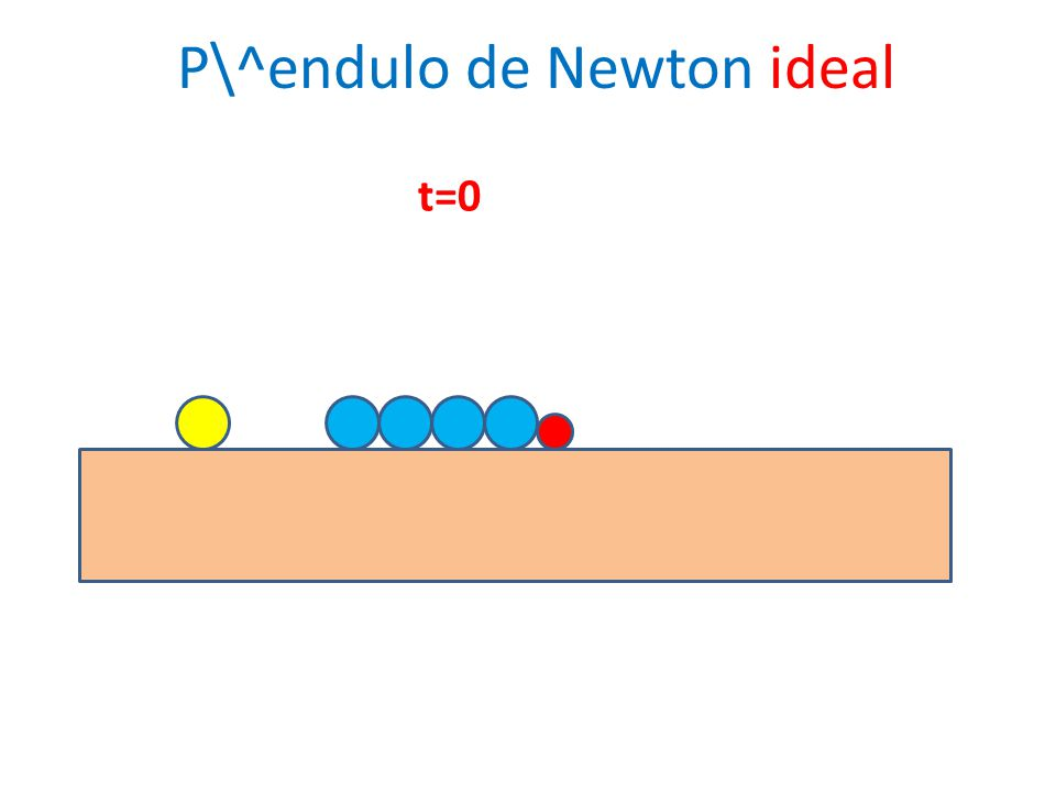 t=0 P\^endulo de Newton ideal