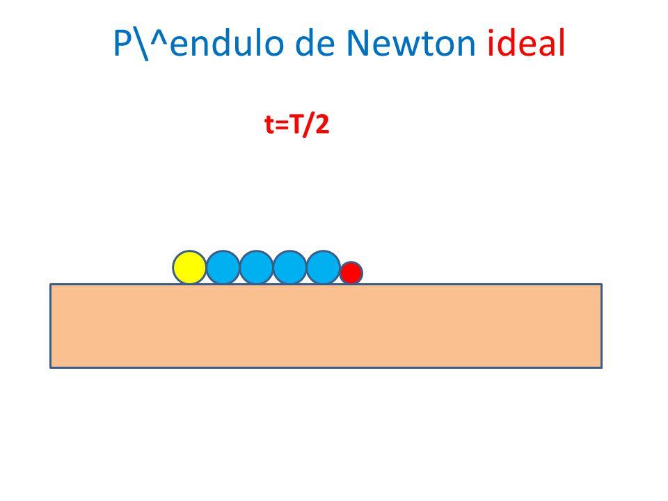 t=T/2