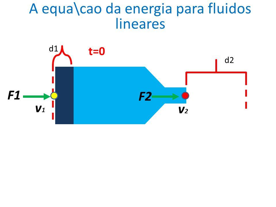 d1 d2 t=0 A equa\cao da energia para fluidos lineares v1v1 v2v2 F1 F2