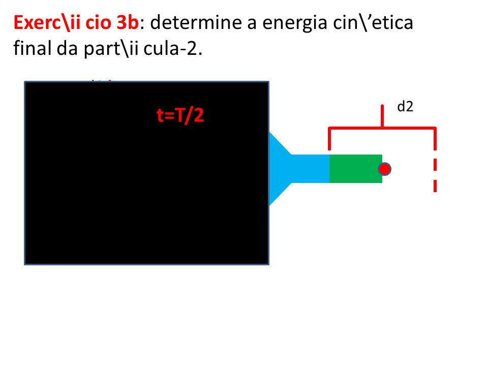 d1 d2 t=T/2 F1 Exerc\ii cio 3b: determine a energia cin\etica final da part\ii cula-2. t=T/2