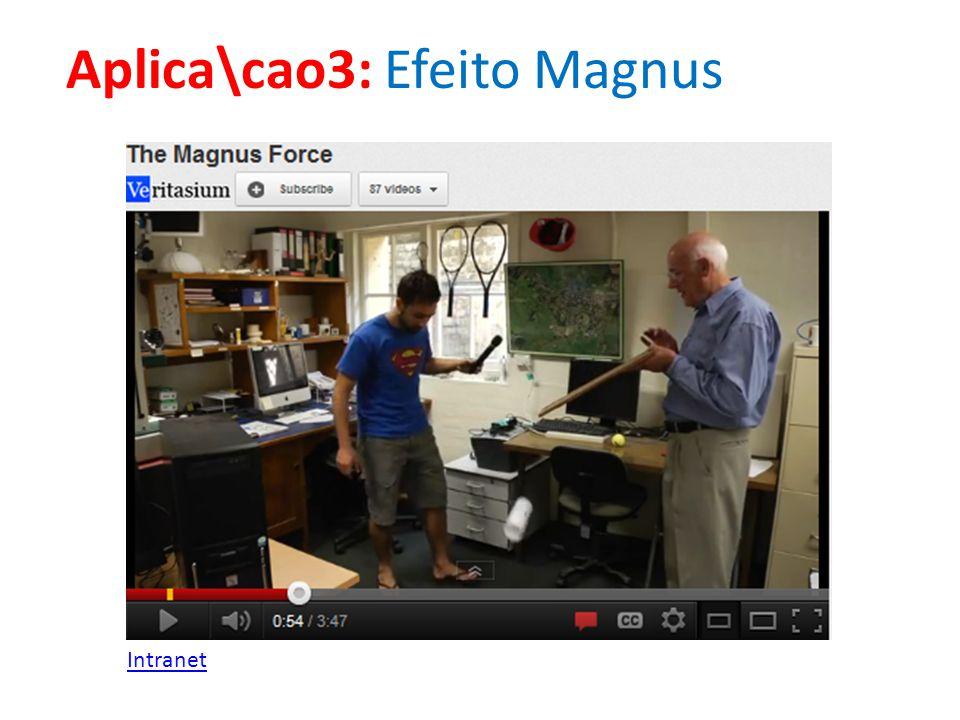 Aplica\cao3: Efeito Magnus Intranet