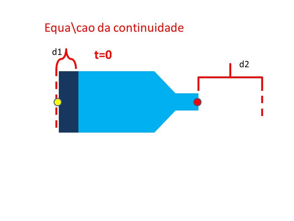 Equa\cao da continuidade d1 d2 t=0