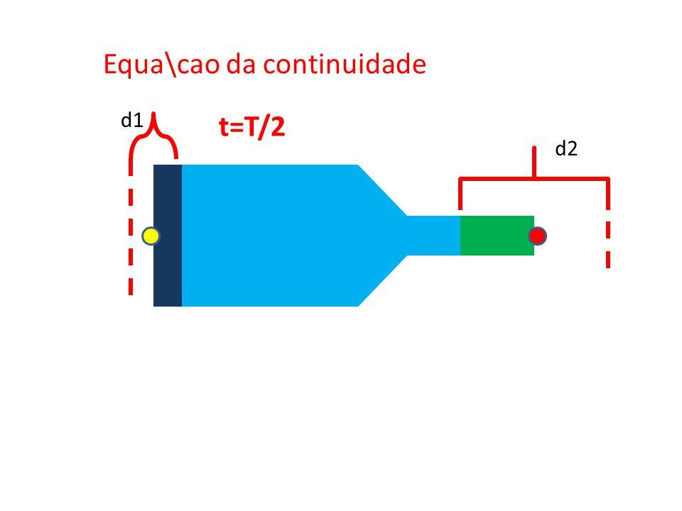 Equa\cao da continuidade d1 d2 t=T/2