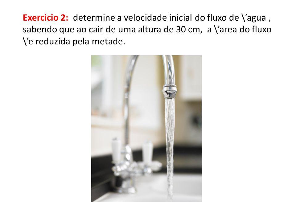 Exercicio 2: determine a velocidade inicial do fluxo de \agua, sabendo que ao cair de uma altura de 30 cm, a \area do fluxo \e reduzida pela metade.