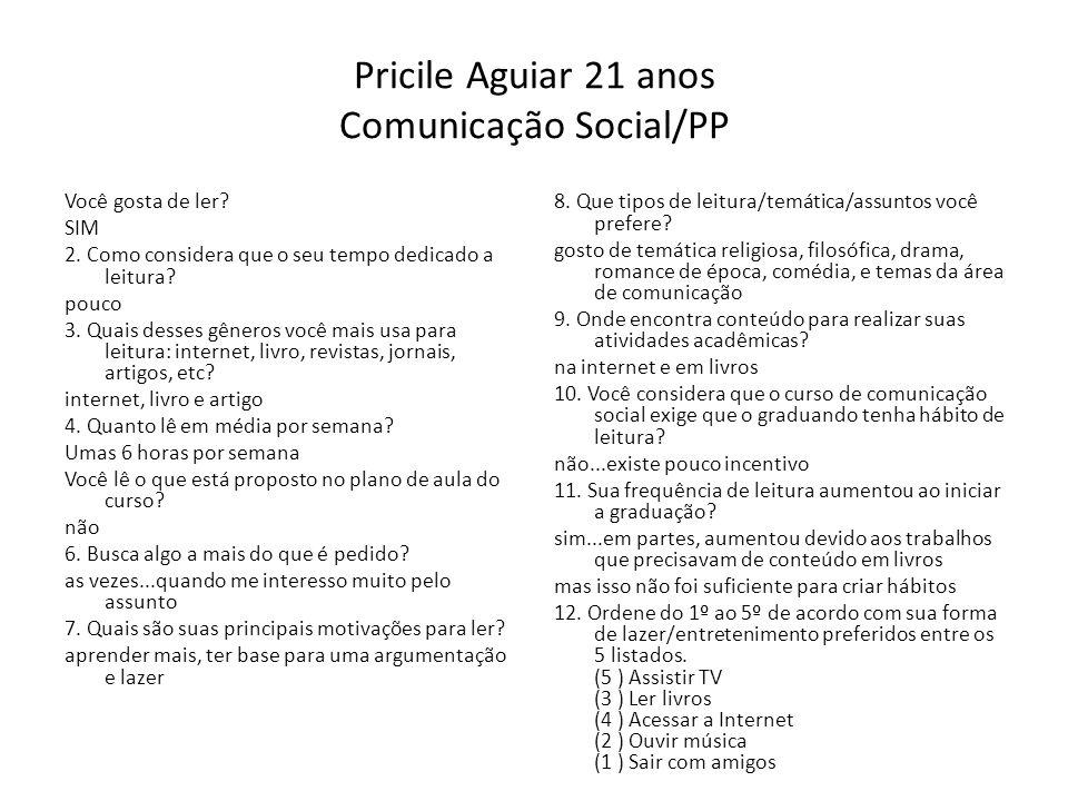 Pricile Aguiar 21 anos Comunicação Social/PP Você gosta de ler? SIM 2. Como considera que o seu tempo dedicado a leitura? pouco 3. Quais desses gênero