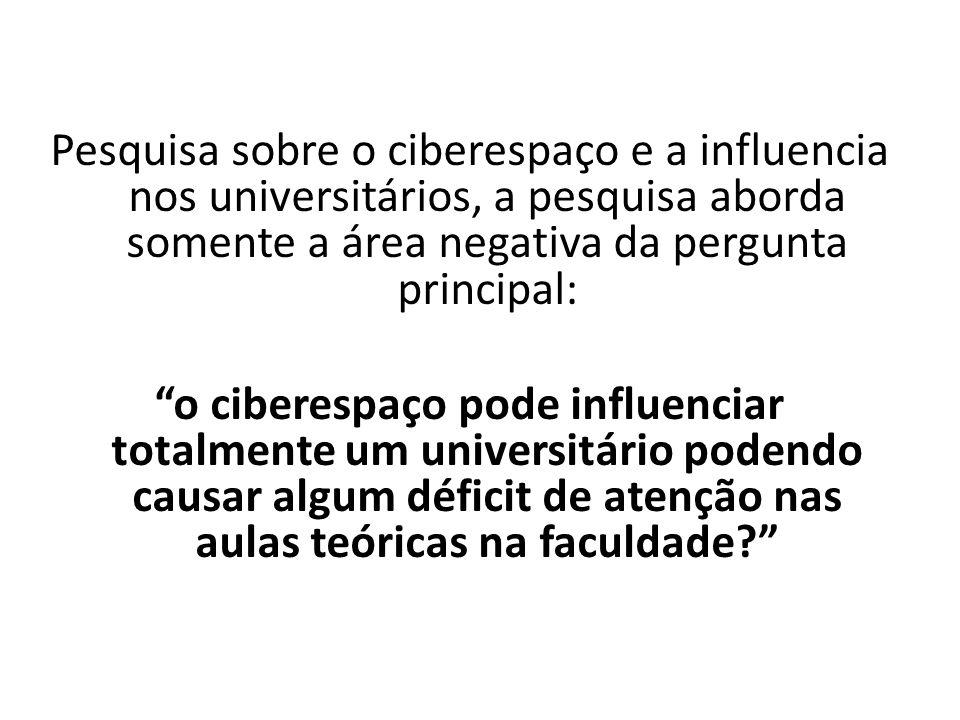 Pesquisa sobre o ciberespaço e a influencia nos universitários, a pesquisa aborda somente a área negativa da pergunta principal: o ciberespaço pode in