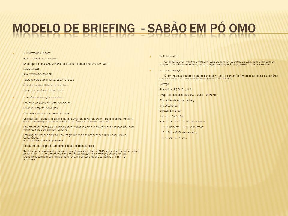 1- Informações Básicas: Produto: Sabão em pó OMO. Endereço: Rodovia Eng. Ermênio de Oliveira Penteado (SP-075-Km 52,7), Indaiatuba-SP. Site: WWW.OMO.C