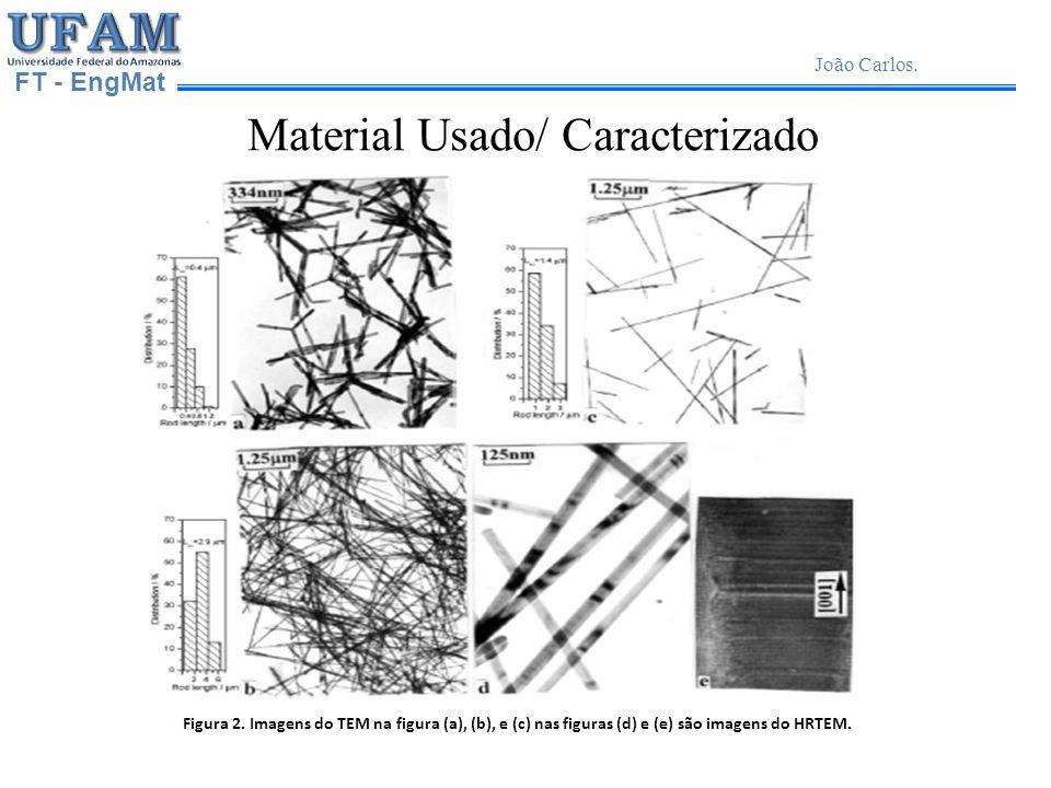 FT - EngMat João Carlos.Material Usado/ Caracterizado Figura 2.