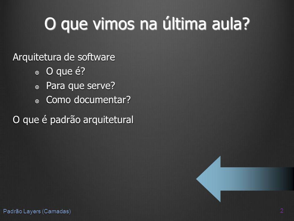 O que vimos na última aula? Arquitetura de software O que é? O que é? Para que serve? Para que serve? Como documentar? Como documentar? O que é padrão