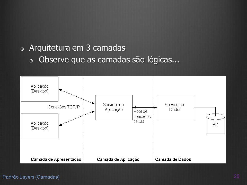 Arquitetura em 3 camadas Arquitetura em 3 camadas Observe que as camadas são lógicas... Observe que as camadas são lógicas... 25 Padrão Layers (Camada