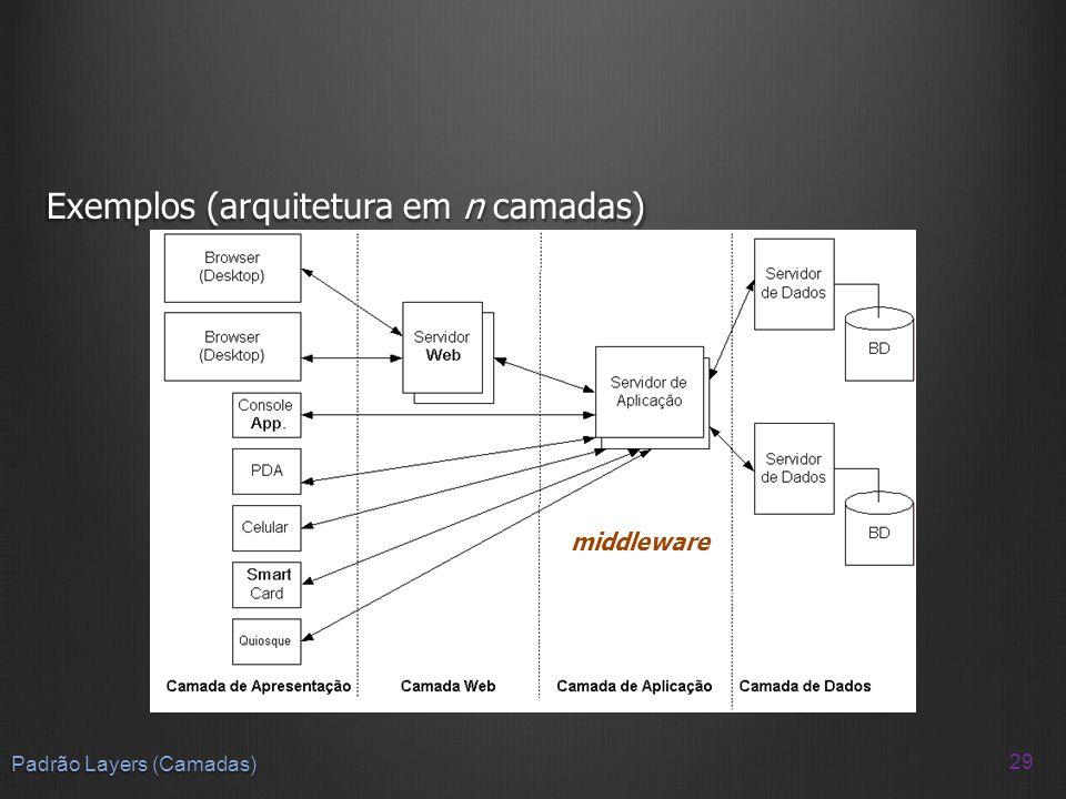 Exemplos (arquitetura em n camadas) 29 Padrão Layers (Camadas) middleware