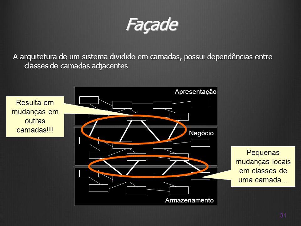 31 Façade A arquitetura de um sistema dividido em camadas, possui dependências entre classes de camadas adjacentes Armazenamento Negócio Apresentação
