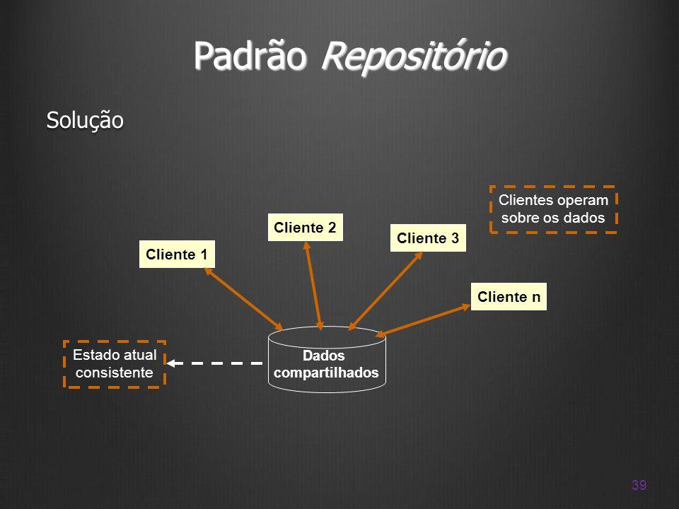 39 Padrão Repositório Solução Dados compartilhados Cliente 1 Cliente 2 Cliente 3 Cliente n Estado atual consistente Clientes operam sobre os dados
