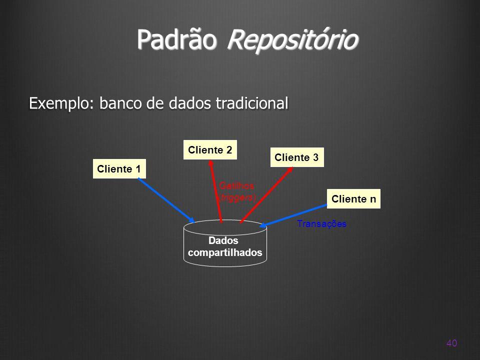 40 Padrão Repositório Exemplo: banco de dados tradicional Dados compartilhados Cliente 1 Cliente 2 Cliente 3 Cliente n Transações Gatilhos (triggers)