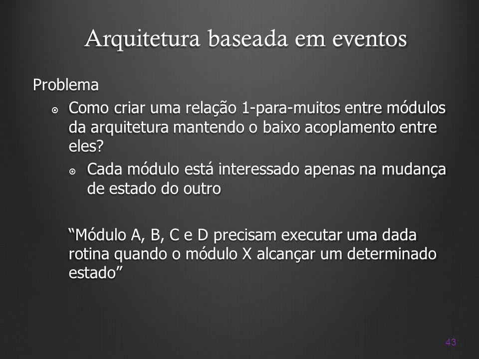 43 Arquitetura baseada em eventos Problema Como criar uma relação 1-para-muitos entre módulos da arquitetura mantendo o baixo acoplamento entre eles?