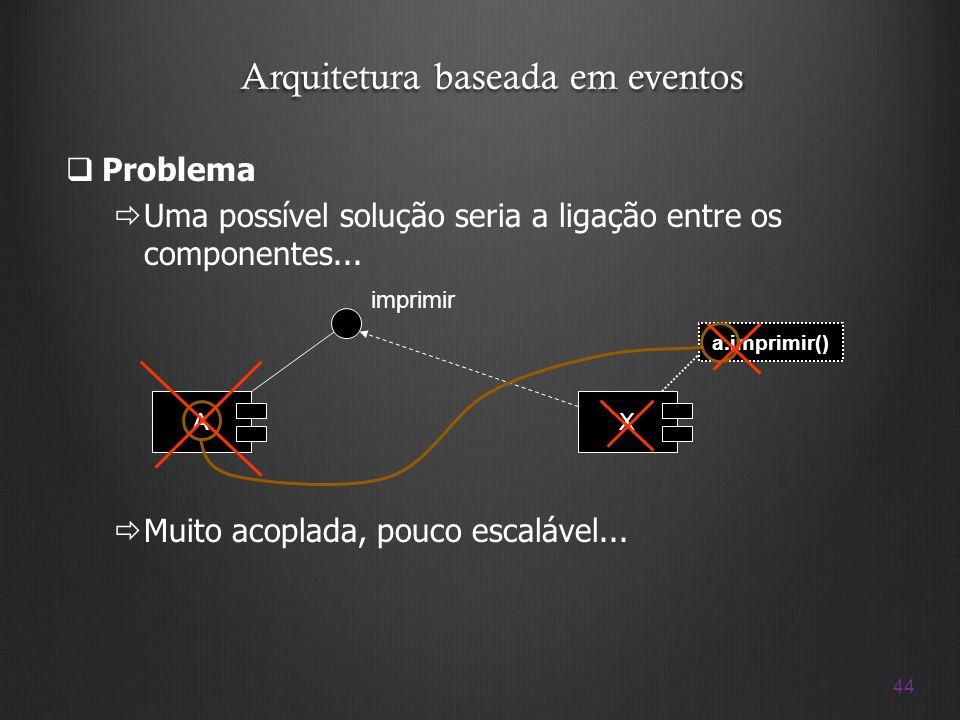 44 Problema Uma possível solução seria a ligação entre os componentes... Muito acoplada, pouco escalável... Arquitetura baseada em eventos A imprimir
