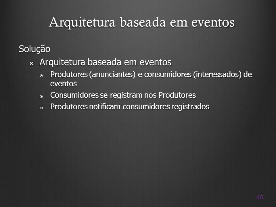 45 Arquitetura baseada em eventos Solução Arquitetura baseada em eventos Arquitetura baseada em eventos Produtores (anunciantes) e consumidores (inter