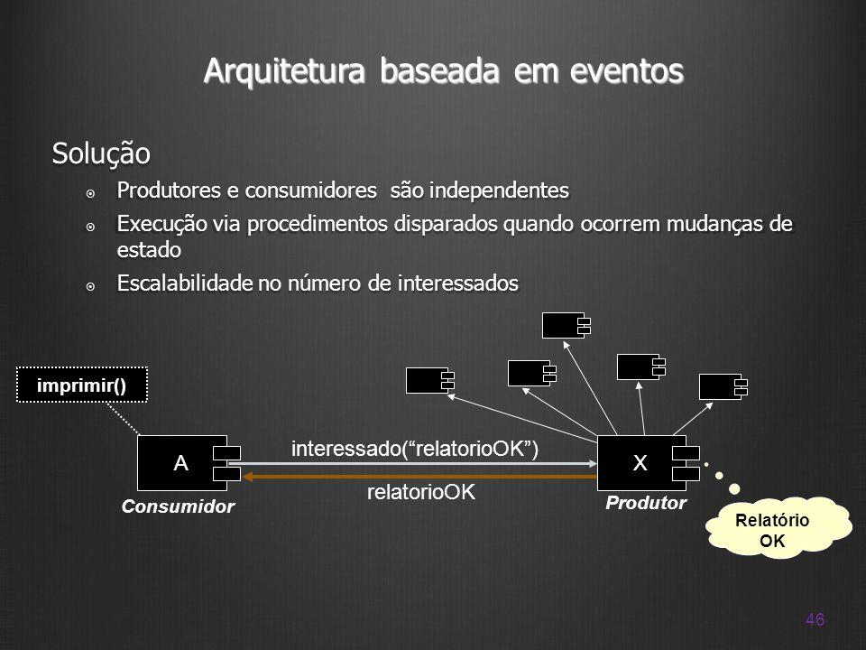 46 Arquitetura baseada em eventos Solução Produtores e consumidores são independentes Produtores e consumidores são independentes Execução via procedi