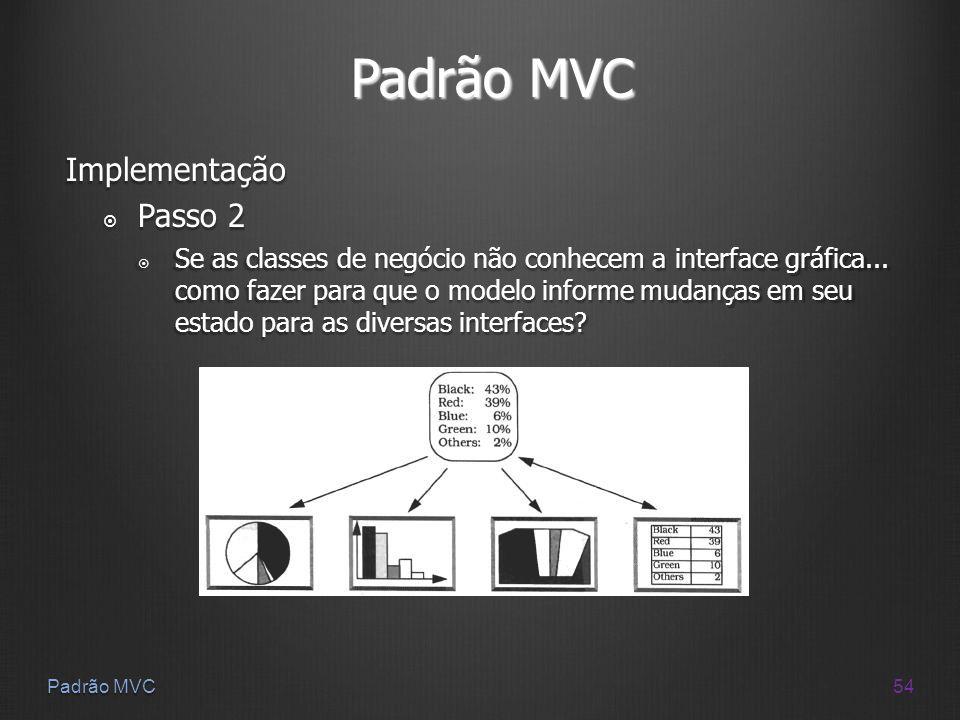 54 Padrão MVC Implementação Passo 2 Passo 2 Se as classes de negócio não conhecem a interface gráfica... como fazer para que o modelo informe mudanças