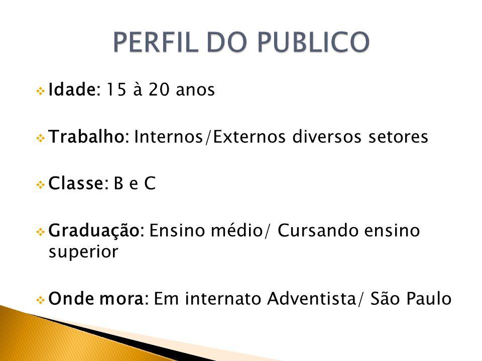 Idade: 15 à 20 anos Trabalho: Internos/Externos diversos setores Classe: B e C Graduação: Ensino médio/ Cursando ensino superior Onde mora: Em internato Adventista/ São Paulo