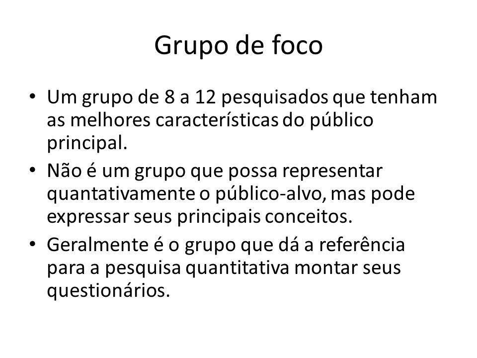 Grupo de foco Um grupo de 8 a 12 pesquisados que tenham as melhores características do público principal. Não é um grupo que possa representar quantat