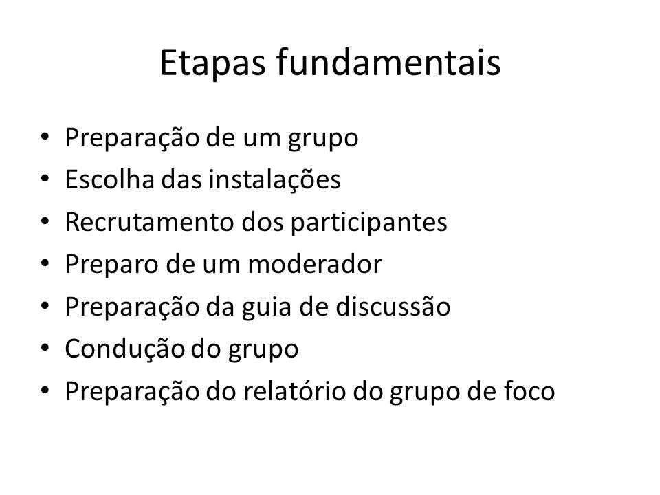 Etapas fundamentais Preparação de um grupo Escolha das instalações Recrutamento dos participantes Preparo de um moderador Preparação da guia de discus
