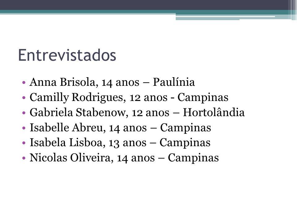 Entrevistados Anna Brisola, 14 anos – Paulínia Camilly Rodrigues, 12 anos - Campinas Gabriela Stabenow, 12 anos – Hortolândia Isabelle Abreu, 14 anos