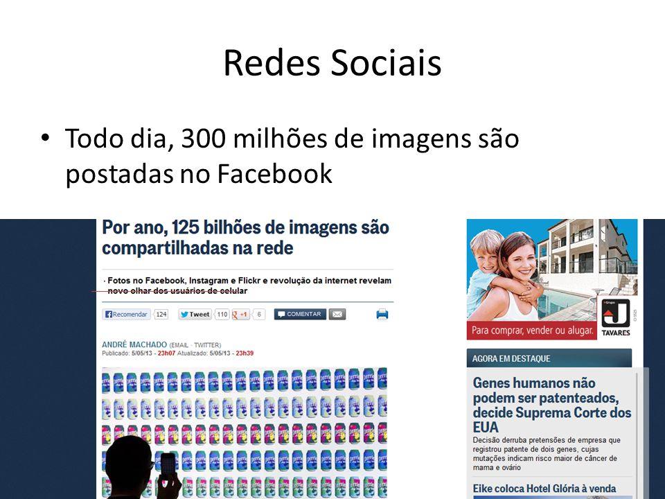 Todo dia, 300 milhões de imagens são postadas no Facebook