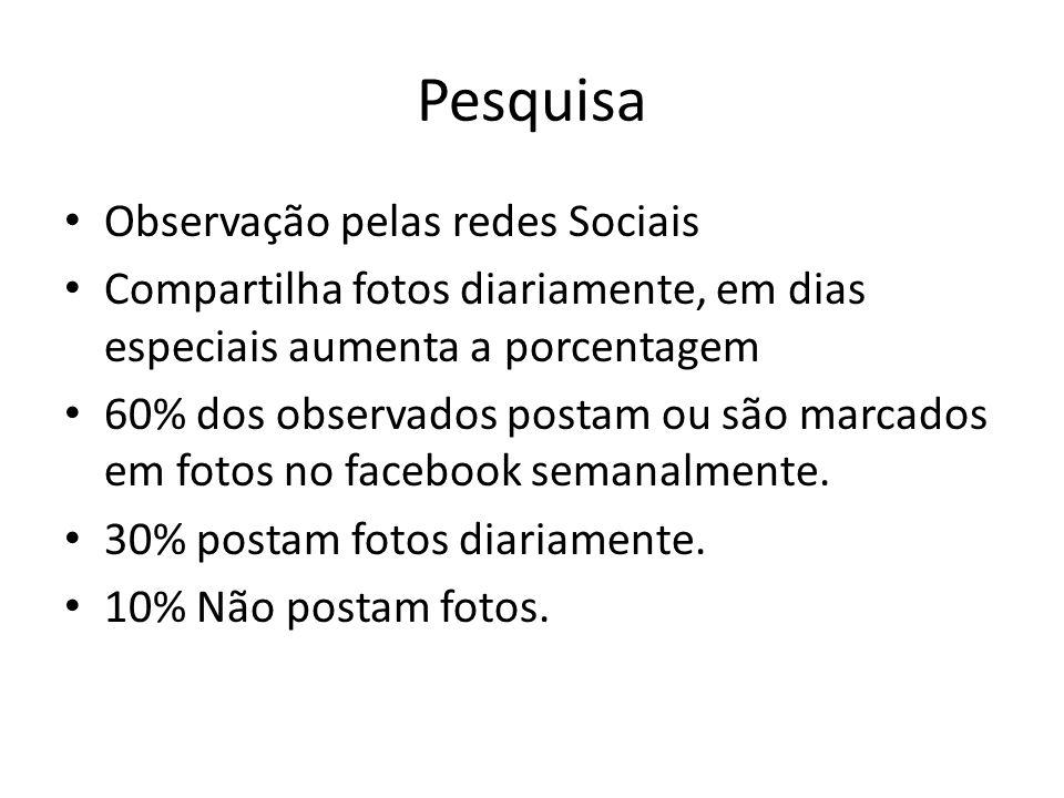 Pesquisa Observação pelas redes Sociais Compartilha fotos diariamente, em dias especiais aumenta a porcentagem 60% dos observados postam ou são marcados em fotos no facebook semanalmente.
