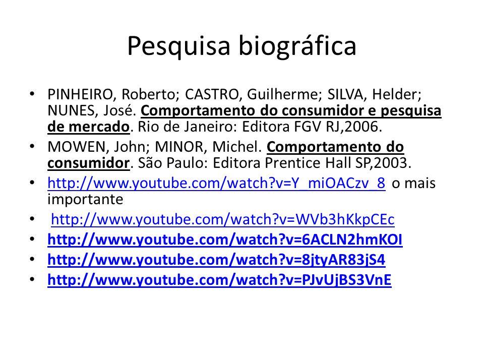 Pesquisa biográfica PINHEIRO, Roberto; CASTRO, Guilherme; SILVA, Helder; NUNES, José.