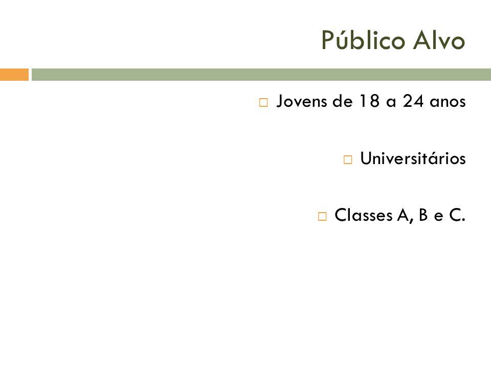 Público Alvo Jovens de 18 a 24 anos Universitários Classes A, B e C.