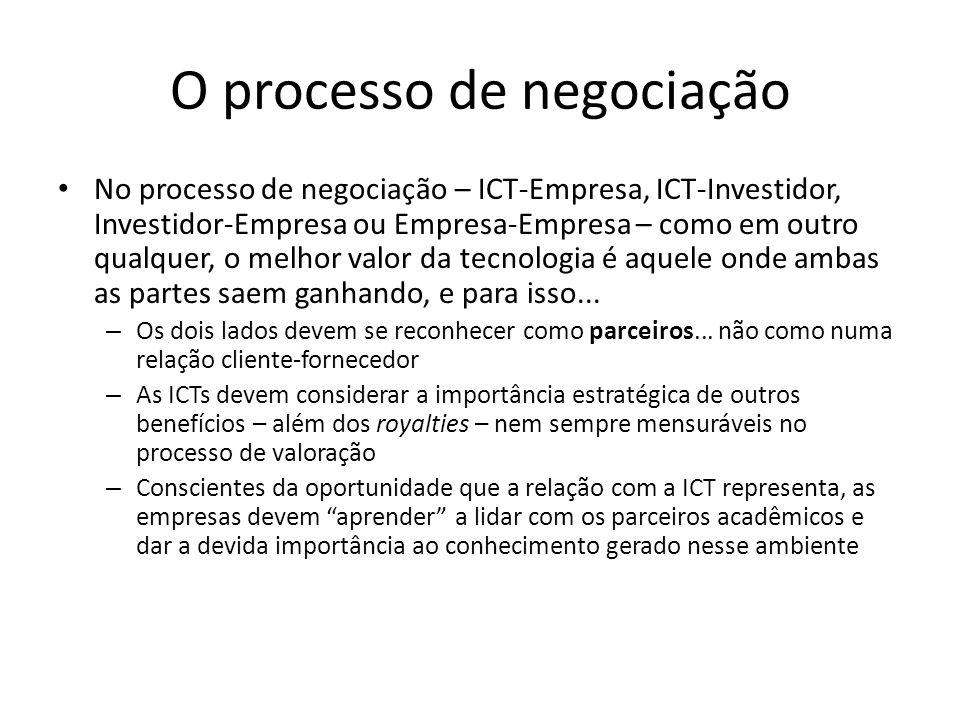 O processo de negociação No processo de negociação – ICT-Empresa, ICT-Investidor, Investidor-Empresa ou Empresa-Empresa – como em outro qualquer, o me