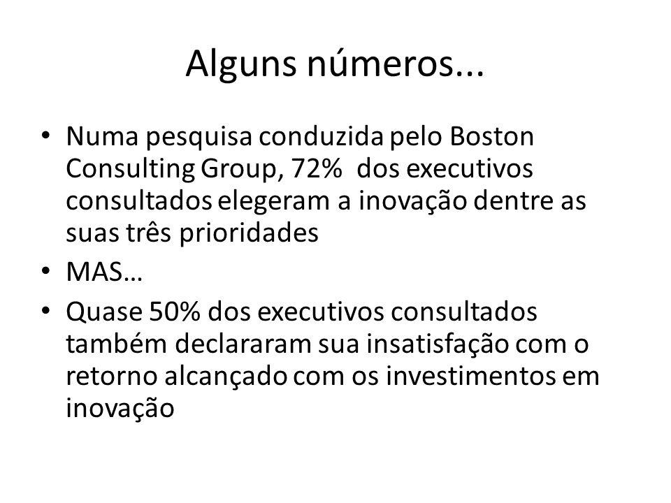 Alguns números... Numa pesquisa conduzida pelo Boston Consulting Group, 72% dos executivos consultados elegeram a inovação dentre as suas três priorid
