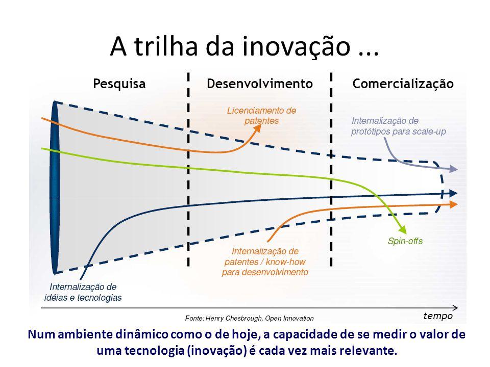 A trilha da inovação... Num ambiente dinâmico como o de hoje, a capacidade de se medir o valor de uma tecnologia (inovação) é cada vez mais relevante.