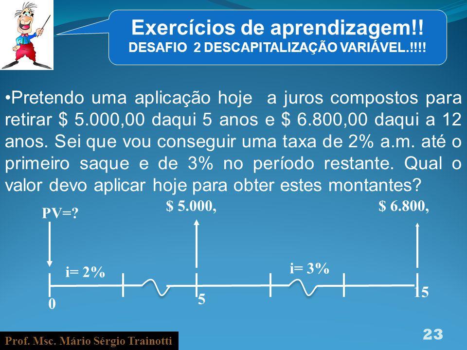 Prof. Msc. Mário Sérgio Trainotti 23 Exercícios de aprendizagem!! DESAFIO 2 DESCAPITALIZAÇÃO VARIÁVEL.!!!! Pretendo uma aplicação hoje a juros compost