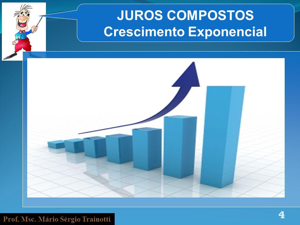 Prof. Msc. Mário Sérgio Trainotti 4 JUROS COMPOSTOS Crescimento Exponencial