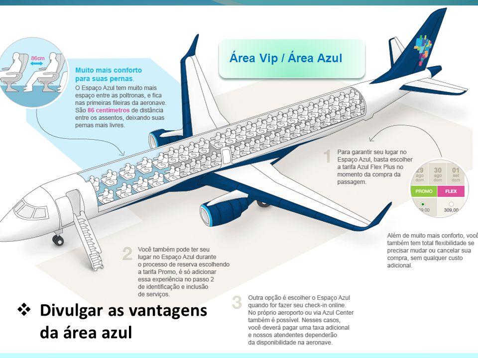 Área Vip / Área Azul Divulgar as vantagens da área azul