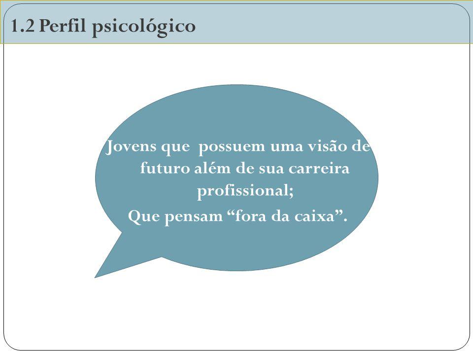 1.2 Perfil psicológico Jovens que possuem uma visão de futuro além de sua carreira profissional; Que pensam fora da caixa.