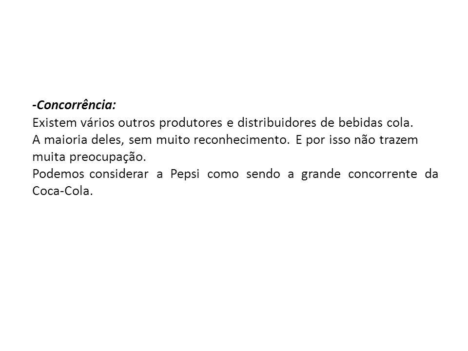 -Concorrência: Existem vários outros produtores e distribuidores de bebidas cola. A maioria deles, sem muito reconhecimento. E por isso não trazem mui