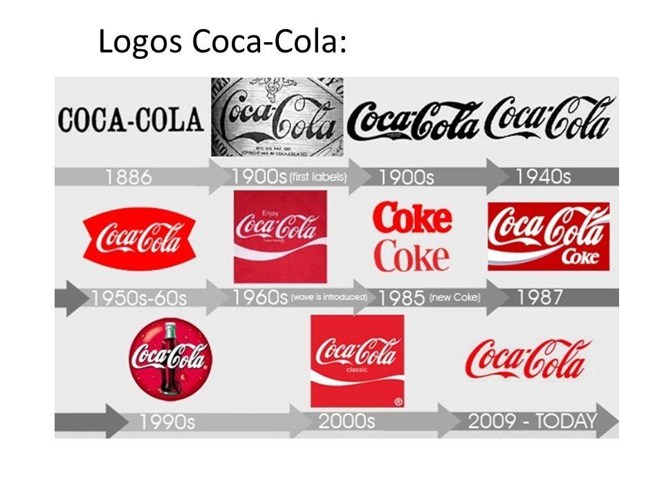 Logos Coca-Cola:
