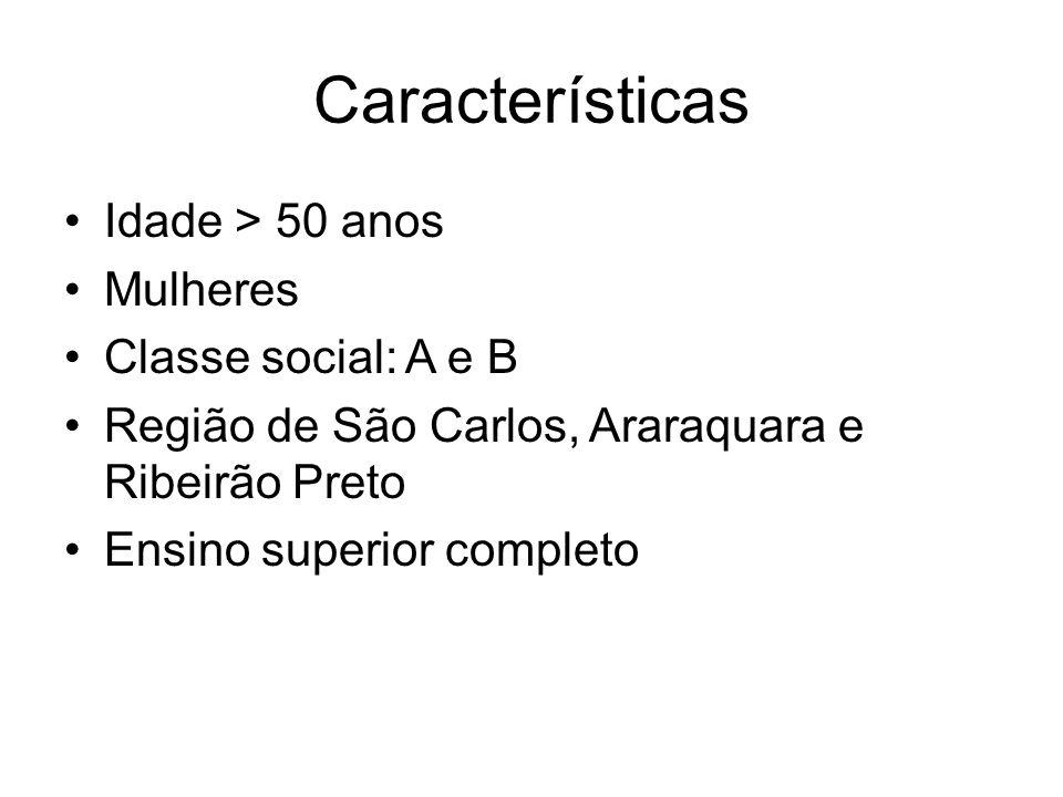 Características Idade > 50 anos Mulheres Classe social: A e B Região de São Carlos, Araraquara e Ribeirão Preto Ensino superior completo