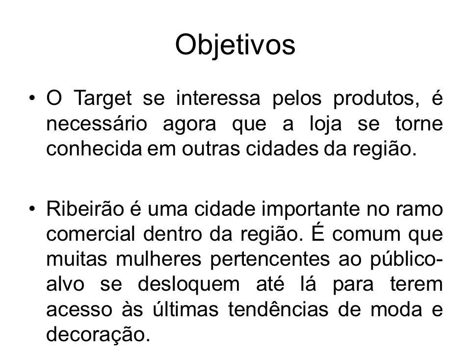 Objetivos O Target se interessa pelos produtos, é necessário agora que a loja se torne conhecida em outras cidades da região.