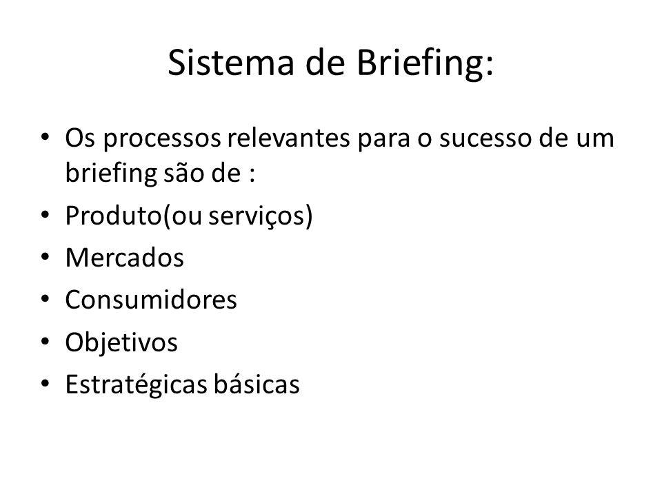 Sistema de Briefing: Os processos relevantes para o sucesso de um briefing são de : Produto(ou serviços) Mercados Consumidores Objetivos Estratégicas