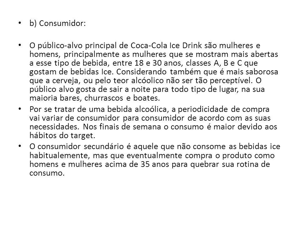 b) Consumidor: O público-alvo principal de Coca-Cola Ice Drink são mulheres e homens, principalmente as mulheres que se mostram mais abertas a esse ti