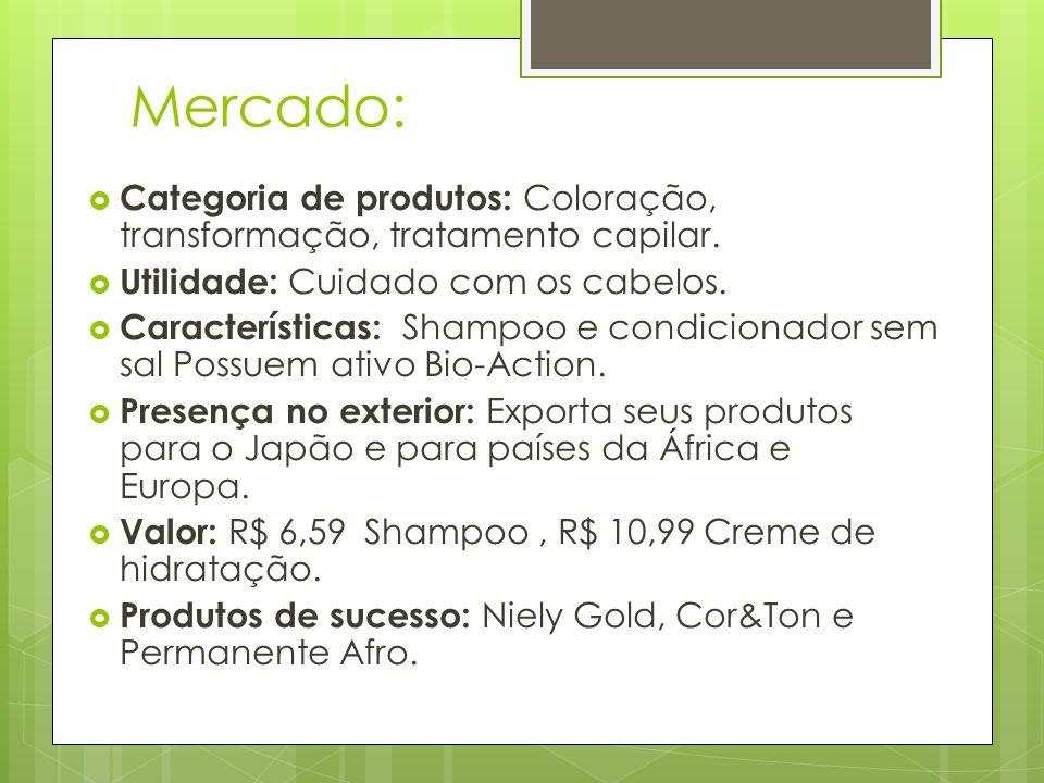 Mercado: Categoria de produtos: Coloração, transformação, tratamento capilar. Utilidade: Cuidado com os cabelos. Características: Shampoo e condiciona