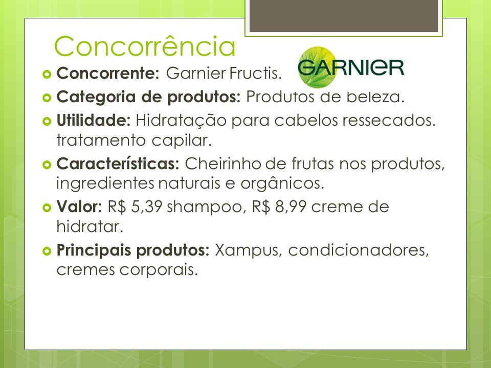 Concorrência Concorrente: Garnier Fructis. Categoria de produtos: Produtos de beleza. Utilidade: Hidratação para cabelos ressecados. tratamento capila