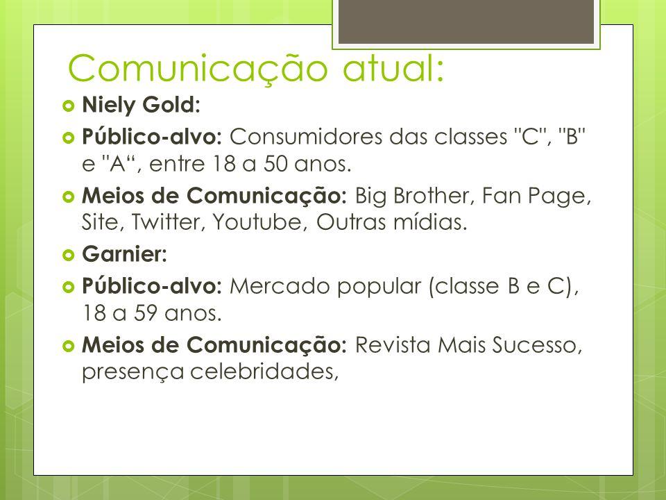 Comunicação atual: Niely Gold: Público-alvo: Consumidores das classes