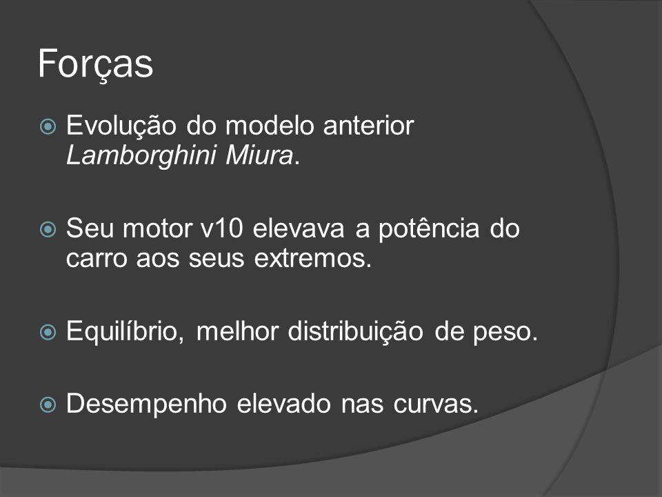 Forças Evolução do modelo anterior Lamborghini Miura.